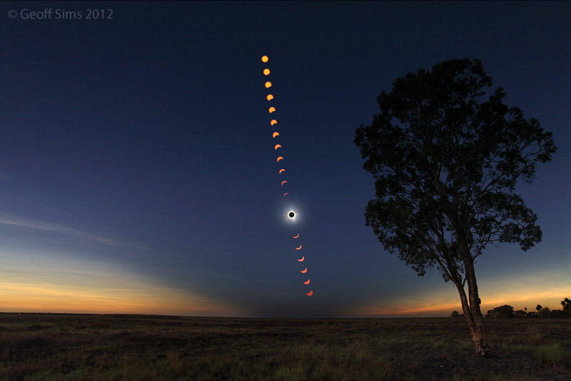 Solar eclipse sequence photo